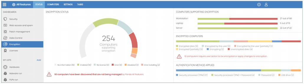 Panda Full Encryption dashboard in Aether's web management console with key indicators of the encryption status of endpoints across the organization.
